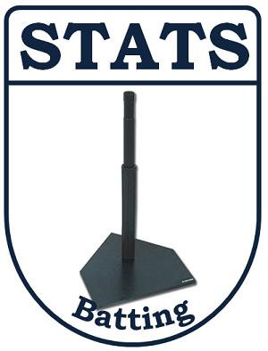 battingstats